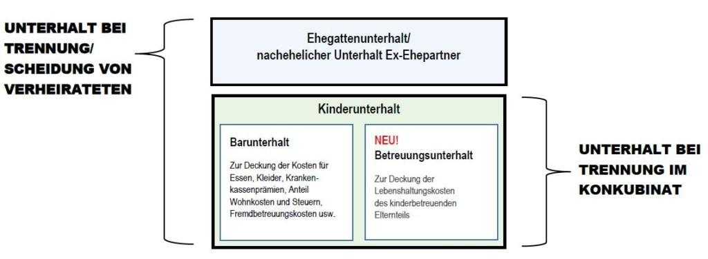 Rechtskraft_Das_neue_Unterhaltsrecht